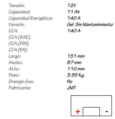 Bateria de Gel JMT Modelo YTZ12S