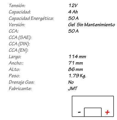 Batería de Gel JMT Modelo YTZ5S